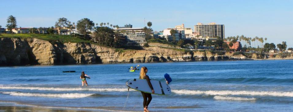 La Jolla Shores Surf Spot